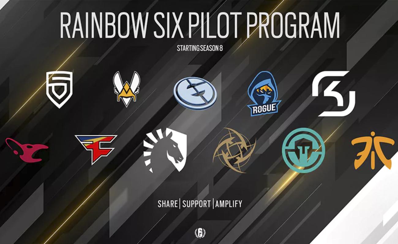Rainbow Six Esports