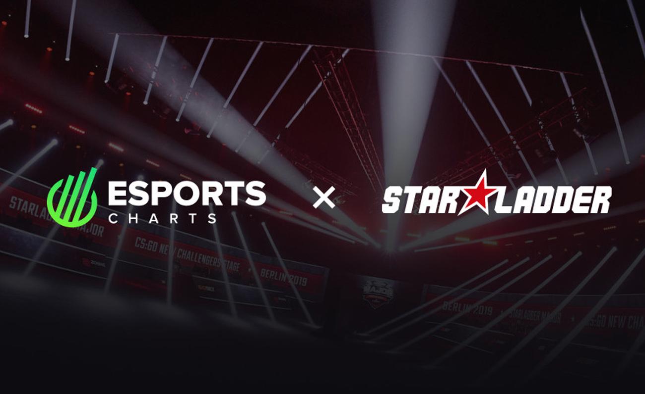Esports Charts Starladder