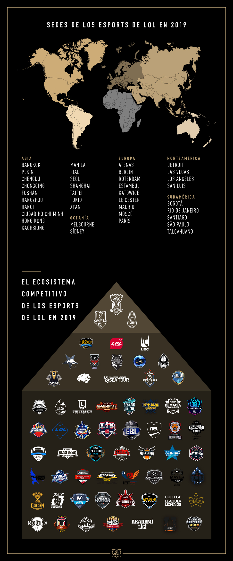 Worlds19 Infografico