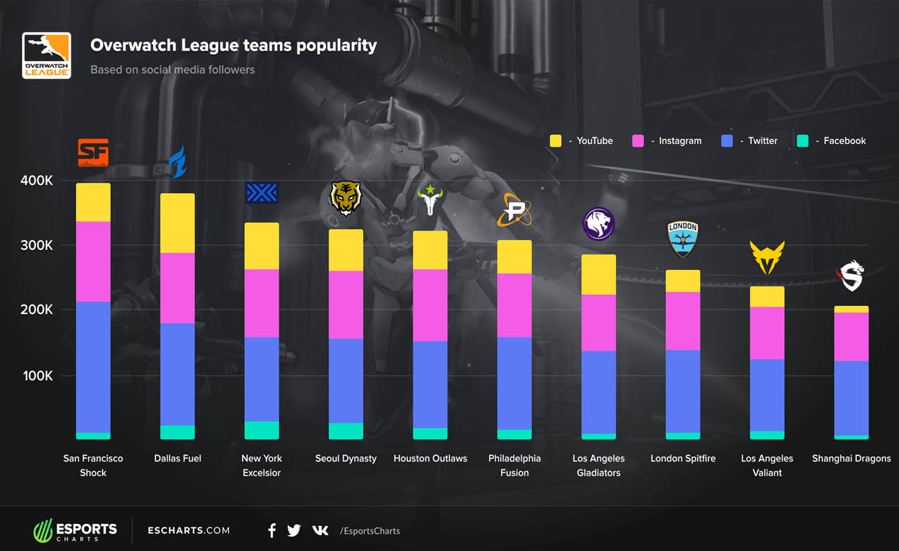 OWL-Equipos-Redes