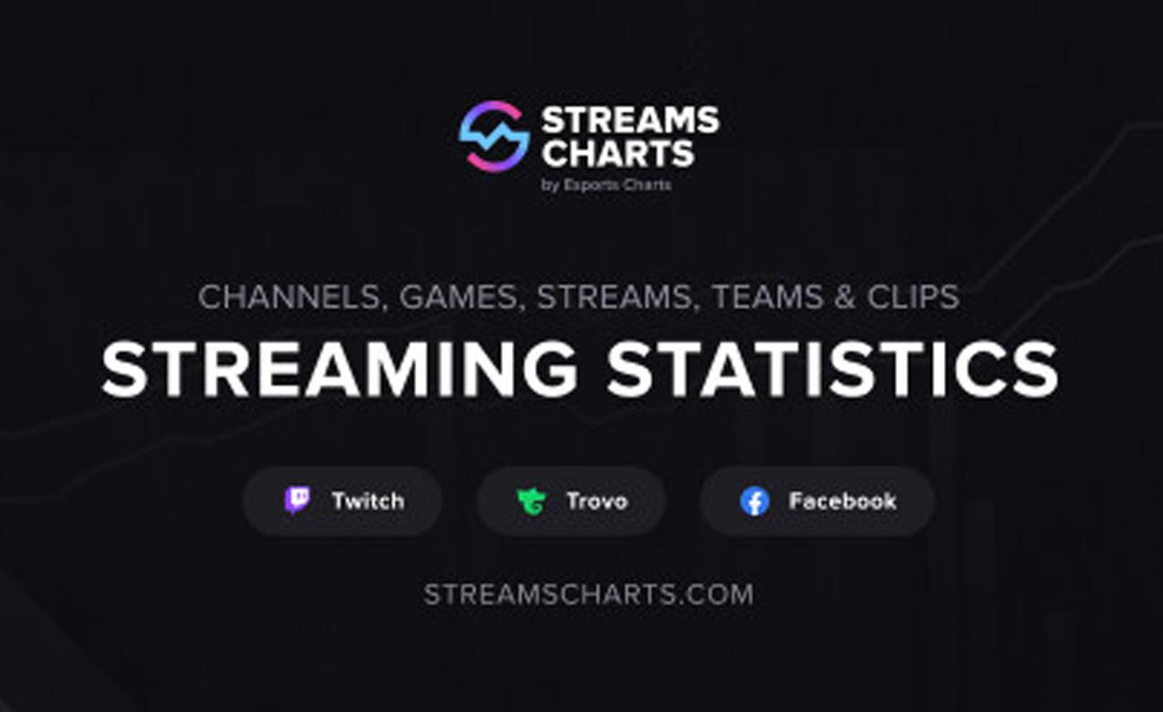 Stream-Charts