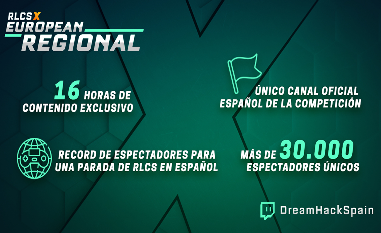 DreamHack Spain RLCS