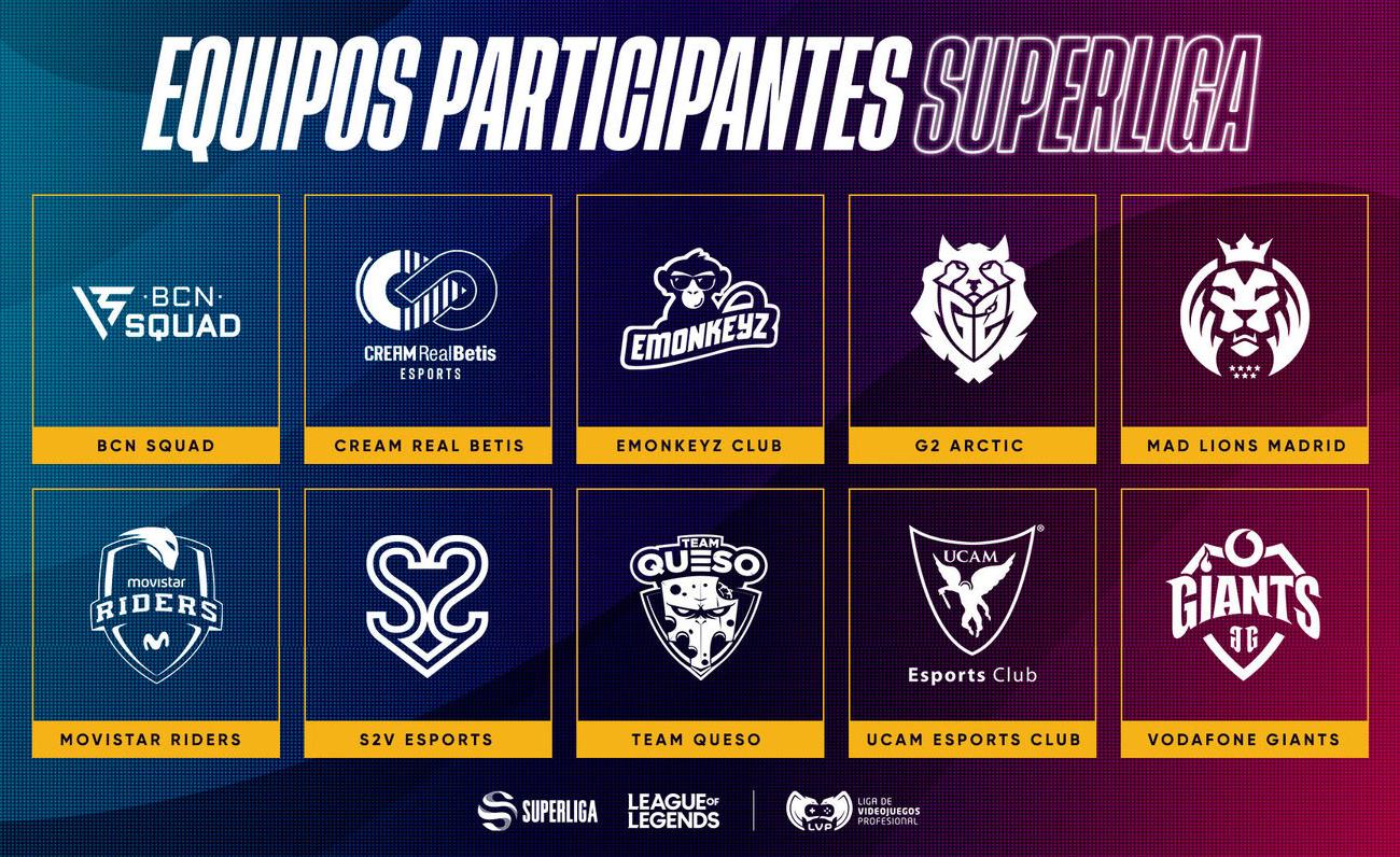 Equipos Superliga Twitch